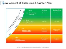 Development Of Succession And Career Plan Planning Management Ppt Powerpoint Presentation Infographic