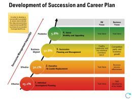 Development Of Succession And Career Plan Ppt Powerpoint Diagrams