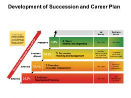 Development Of Succession And Career Plan Ppt Powerpoint Presentation Ideas Graphics Download