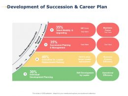 Development Of Succession And Career Plan Replacement Ppt Powerpoint Presentation Infographics