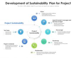 Development Of Sustainability Plan For Project