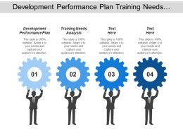 Development Performance Plan Training Needs Analysis Moments Truth Maps