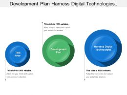 Development Plan Harness Digital Technologies Number Positions Filled