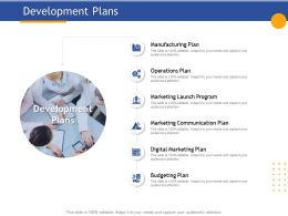 Development Plans Communication Ppt Powerpoint Presentation Visual Aids Styles