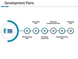 Development Plans Operations Plan Ppt Portfolio Slide Portrait