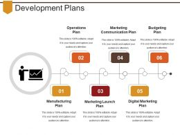 Development Plans Ppt Examples Slides