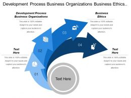 Development Process Business Organizations Business Ethics Customer Relationship