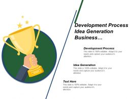 Development Process Idea Generation Business Analysis Product Development