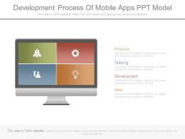 Development Process Of Mobile Apps Ppt Model