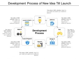 Development Process Of New Idea Till Launch