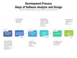 Development Process Steps Of Software Analysis And Design