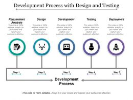 Development Process With Design And Testing