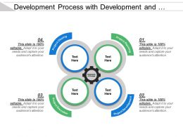 Development Process With Development And Execution