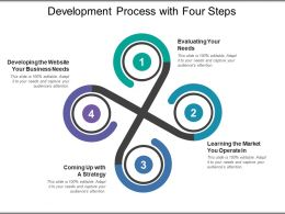 Development Process With Four Steps