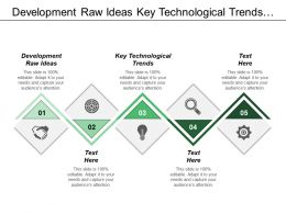 Development Raw Ideas Key Technological Trends Creation Services