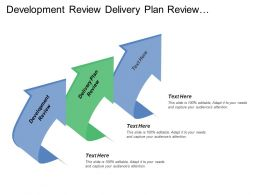 Development Review Delivery Plan Review Customer Shipment Review