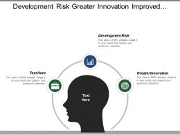 Development Risk Greater Innovation Improved Sales Service Equipment