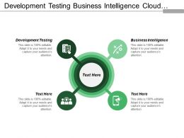 Development Testing Business Intelligence Cloud Provider Supply Chain Issue