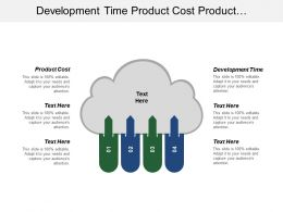 Development Time Product Cost Product Performance Development Cost