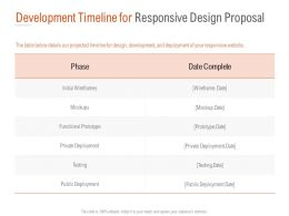Development Timeline For Responsive Design Proposal Ppt Powerpoint Rules