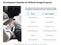 Development Timeline For Website Design Proposal Ppt Powerpoint Presentation Infographics