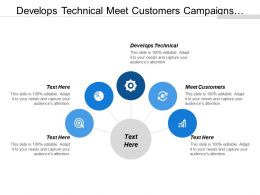 Develops Technical Meet Customers Campaigns Promotions Marketing Automation