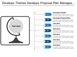 Develops Themes Develops Proposal Plan Manages Proposal Process