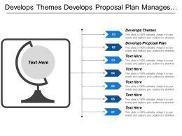 Develops Themes Develops Proposal Plan Manages Proposal Process