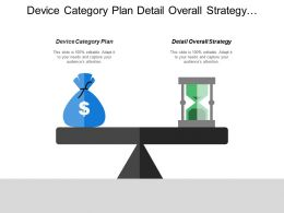 Device Category Plan Detail Overall Strategy Retirement Planning