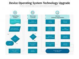 Device Operating System Technology Upgrade