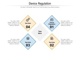 Device Regulation Ppt Powerpoint Presentation Icon Gallery Cpb