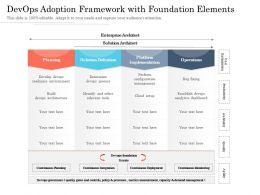 Devops Adoption Framework With Foundation Elements
