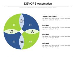 DEVOPS Automation Ppt Powerpoint Presentation Infographic Template Master Slide Cpb