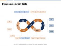 Devops Automation Tools Devops Cloud Computing Ppt Powerpoint Presentation Styles Brochure