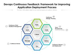 Devops Continuous Feedback Framework For Improving Application Deployment Process
