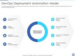 Devops Deployment Automation Model Devops Automation It Ppt Background