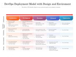 Devops Deployment Model With Design And Enviroment