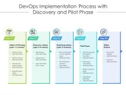 DevOps Implementation Process With Discovery And Pilot Phase