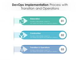 DevOps Implementation Process With Transition And Operations