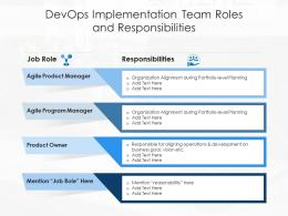 DevOps Implementation Team Roles And Responsibilities