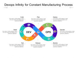 Devops Infinity For Constant Manufacturing Process