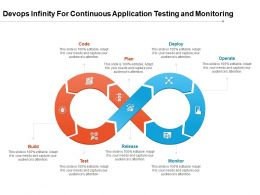 Devops Infinity For Continuous Application Testing And Monitoring
