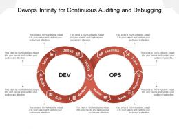 Devops Infinity For Continuous Auditing And Debugging