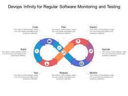 Devops Infinity For Regular Software Monitoring And Testing