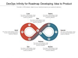DevOps Infinity For Roadmap Developing Idea To Product