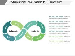 Devops Infinity Loop Example Ppt Presentation
