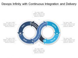 Devops Infinity With Continuous Integration And Delivery