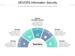 DEVOPS Information Security Ppt Powerpoint Presentation Slides Picture Cpb