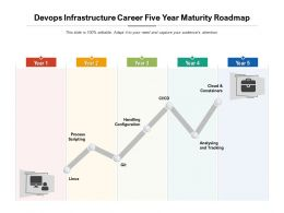 Devops Infrastructure Career Five Year Maturity Roadmap