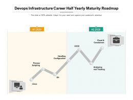 Devops Infrastructure Career Half Yearly Maturity Roadmap